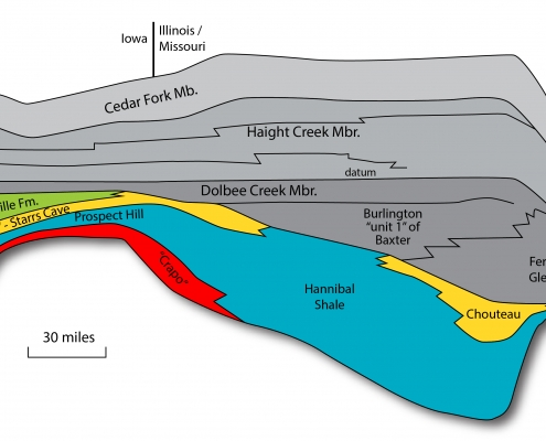 Colorful graphic illustrating the rock layers beneath the earth's surface