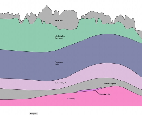 Colorful cross-section map showing mineral deposits.