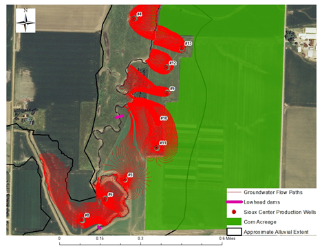 An aerial view of the Sioux Center wellfield with groundwater flowlines and wells marked.