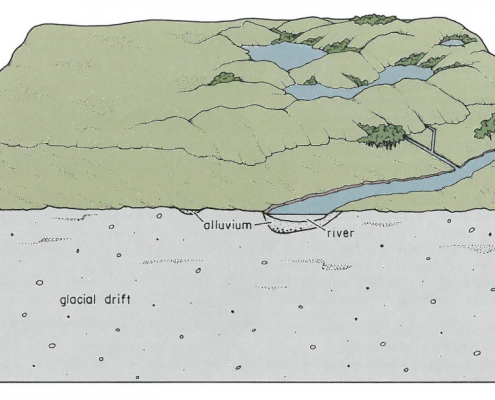 Diagram of Des Moines Lobe stratigraphy